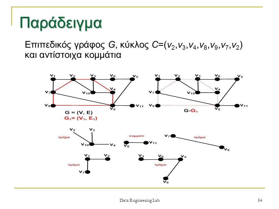 Data Engineering Lab Επιπεδικός γράφος G, κύκλος C=(v 2,v 3,v 4,v 8,v 9,v 7,v 2 ) και αντίστοιχα κομμάτια 84 Παράδειγμα