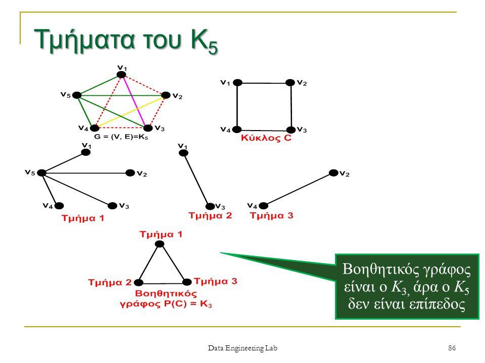 Data Engineering Lab Βοηθητικός γράφος είναι ο K 3, άρα ο Κ 5 δεν είναι επίπεδος 86 Τμήματα του Κ 5