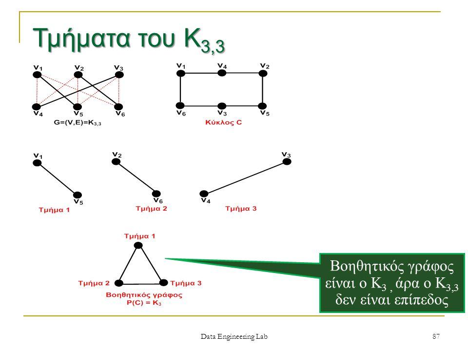 Data Engineering Lab Βοηθητικός γράφος είναι ο K 3, άρα ο K 3,3 δεν είναι επίπεδος 87 Τμήματα του Κ 3,3