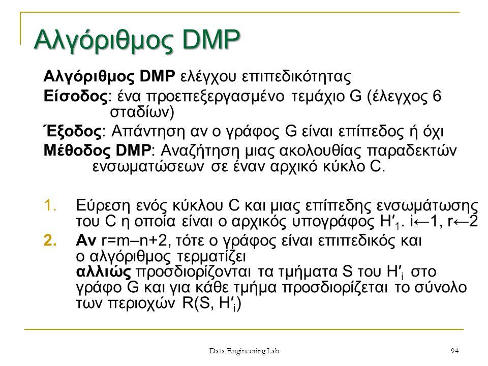 Data Engineering Lab Αλγόριθμος DMP ελέγχου επιπεδικότητας Είσοδος: ένα προεπεξεργασμένο τεμάχιο G (έλεγχος 6 σταδίων) Έξοδος: Απάντηση αν ο γράφος G είναι επίπεδος ή όχι Μέθοδος DMP: Αναζήτηση μιας ακολουθίας παραδεκτών ενσωματώσεων σε έναν αρχικό κύκλο C.