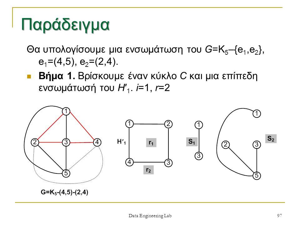Data Engineering Lab Θα υπολογίσουμε μια ενσωμάτωση του G=K 5 –{e 1,e 2 }, e 1 =(4,5), e 2 =(2,4).
