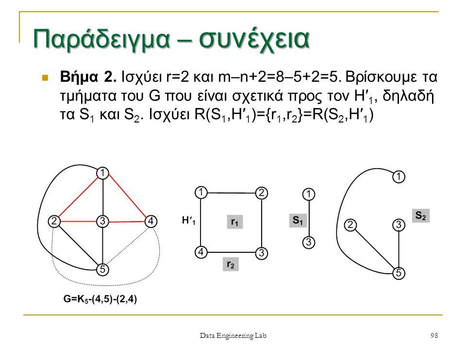 Data Engineering Lab Βήμα 2. Ισχύει r=2 και m–n+2=8–5+2=5.