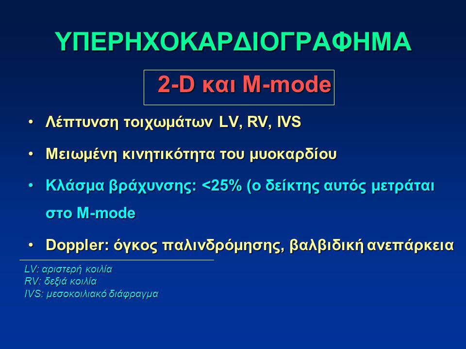 ΥΠΕΡΗΧΟΚΑΡΔΙΟΓΡΑΦΗΜΑ 2-D και M-mode Λέπτυνση τοιχωμάτων LV, RV, IVSΛέπτυνση τοιχωμάτων LV, RV, IVS Μειωμένη κινητικότητα του μυοκαρδίουΜειωμένη κινητι