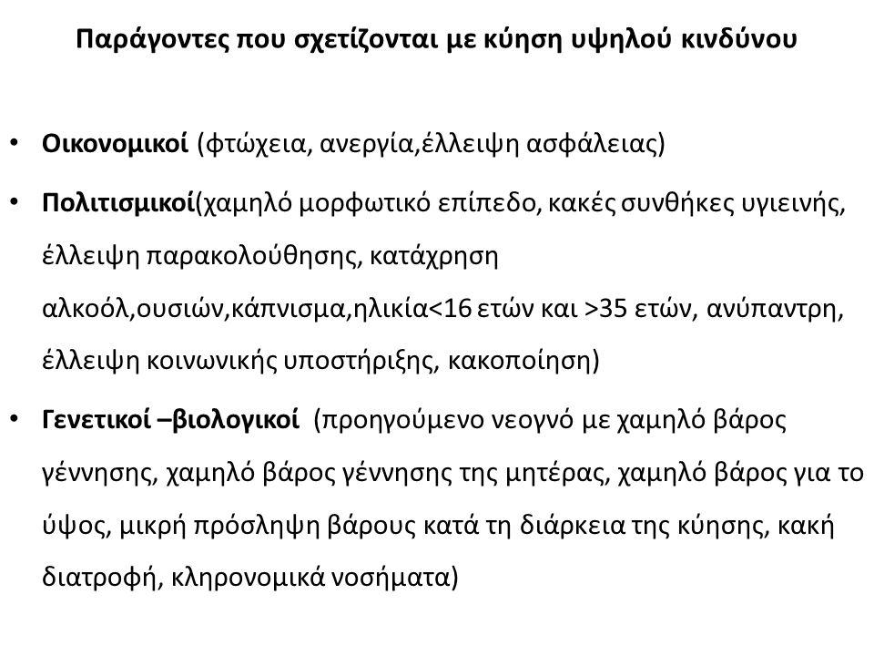 Παράγοντες που σχετίζονται με κύηση υψηλού κινδύνου Οικονομικοί (φτώχεια, ανεργία,έλλειψη ασφάλειας) Πολιτισμικοί(χαμηλό μορφωτικό επίπεδο, κακές συνθήκες υγιεινής, έλλειψη παρακολούθησης, κατάχρηση αλκοόλ,ουσιών,κάπνισμα,ηλικία 35 ετών, ανύπαντρη, έλλειψη κοινωνικής υποστήριξης, κακοποίηση) Γενετικοί –βιολογικοί (προηγούμενο νεογνό με χαμηλό βάρος γέννησης, χαμηλό βάρος γέννησης της μητέρας, χαμηλό βάρος για το ύψος, μικρή πρόσληψη βάρους κατά τη διάρκεια της κύησης, κακή διατροφή, κληρονομικά νοσήματα)