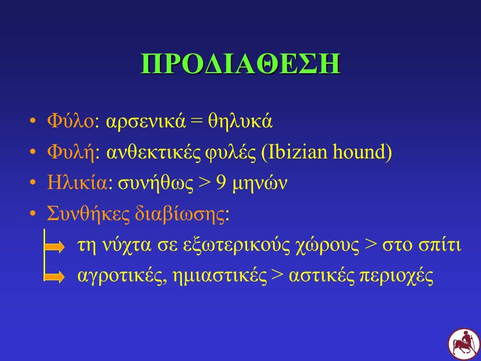 ΠΡΟΔΙΑΘΕΣΗ Φύλο: αρσενικά = θηλυκά Φυλή: ανθεκτικές φυλές (Ibizian hound) Ηλικία: συνήθως > 9 μηνών Συνθήκες διαβίωσης: τη νύχτα σε εξωτερικούς χώρους