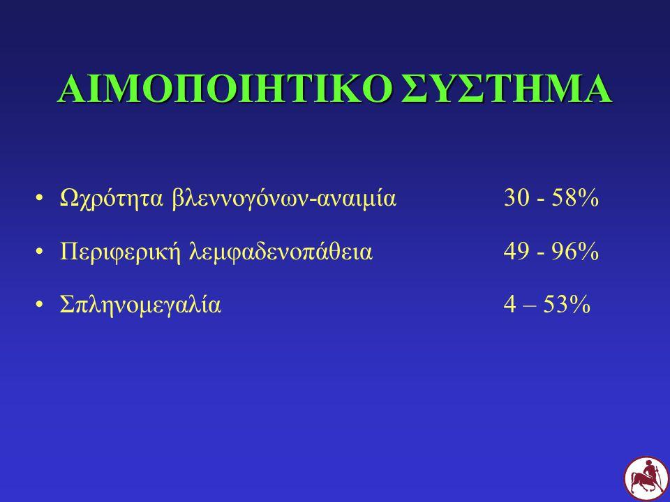 ΑΙΜΟΠΟΙΗΤΙΚΟ ΣΥΣΤΗΜΑ Ωχρότητα βλεννογόνων-αναιμία30 - 58% Περιφερική λεμφαδενοπάθεια49 - 96% Σπληνομεγαλία4 – 53%
