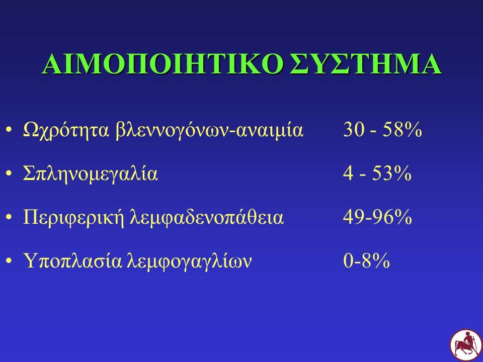 ΑΙΜΟΠΟΙΗΤΙΚΟ ΣΥΣΤΗΜΑ Ωχρότητα βλεννογόνων-αναιμία30 - 58% Σπληνομεγαλία4 - 53% Περιφερική λεμφαδενοπάθεια49-96% Υποπλασία λεμφογαγλίων0-8%