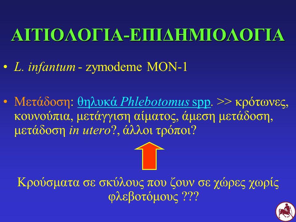 ΑΙΤΙΟΛΟΓΙΑ-ΕΠΙΔΗΜΙΟΛΟΓΙΑ L. infantum - zymodeme MON-1 Μετάδοση: θηλυκά Phlebotomus spp. >> κρότωνες, κουνούπια, μετάγγιση αίματος, άμεση μετάδοση, μετ