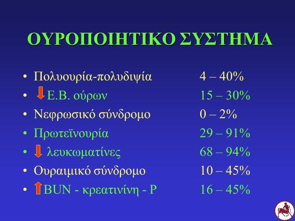 ΟΥΡΟΠΟΙΗΤΙΚΟ ΣΥΣΤΗΜΑ Πολυουρία-πολυδιψία4 – 40% Ε.Β. ούρων15 – 30% Νεφρωσικό σύνδρομο 0 – 2% Πρωτεϊνουρία29 – 91% λευκωματίνες68 – 94% Ουραιμικό σύνδρ