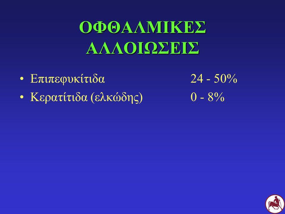 ΟΦΘΑΛΜΙΚΕΣ ΑΛΛΟΙΩΣΕΙΣ Επιπεφυκίτιδα24 - 50% Κερατίτιδα (ελκώδης)0 - 8%