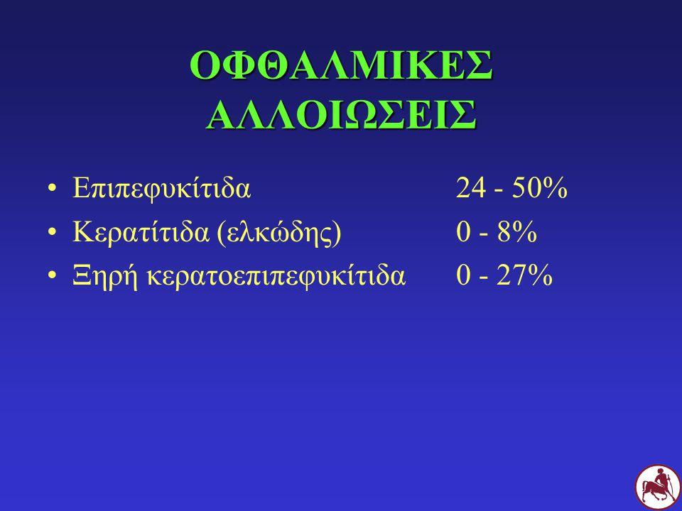 ΟΦΘΑΛΜΙΚΕΣ ΑΛΛΟΙΩΣΕΙΣ Επιπεφυκίτιδα24 - 50% Κερατίτιδα (ελκώδης)0 - 8% Ξηρή κερατοεπιπεφυκίτιδα0 - 27%