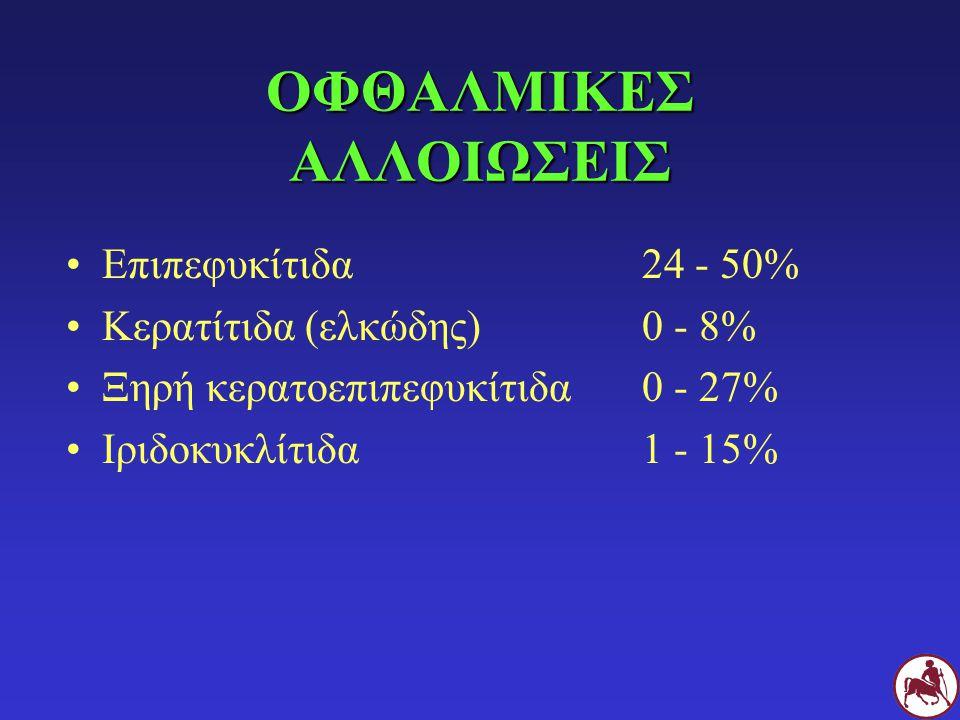 ΟΦΘΑΛΜΙΚΕΣ ΑΛΛΟΙΩΣΕΙΣ Επιπεφυκίτιδα24 - 50% Κερατίτιδα (ελκώδης)0 - 8% Ξηρή κερατοεπιπεφυκίτιδα0 - 27% Ιριδοκυκλίτιδα1 - 15%