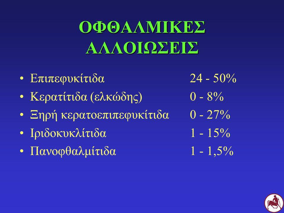 ΟΦΘΑΛΜΙΚΕΣ ΑΛΛΟΙΩΣΕΙΣ Επιπεφυκίτιδα24 - 50% Κερατίτιδα (ελκώδης)0 - 8% Ξηρή κερατοεπιπεφυκίτιδα0 - 27% Ιριδοκυκλίτιδα1 - 15% Πανοφθαλμίτιδα1 - 1,5%