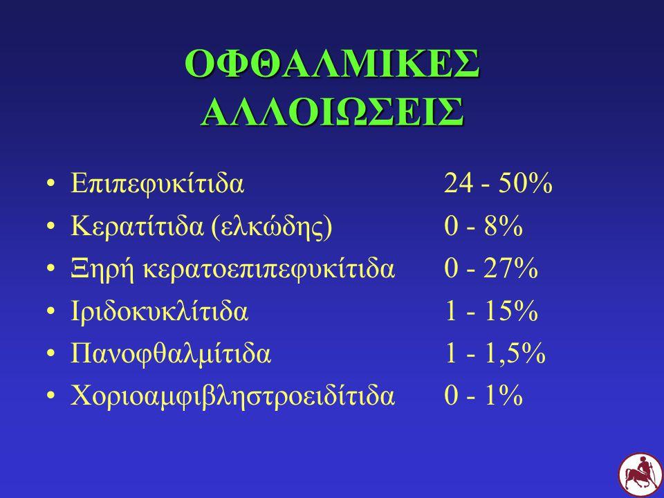 ΟΦΘΑΛΜΙΚΕΣ ΑΛΛΟΙΩΣΕΙΣ Επιπεφυκίτιδα24 - 50% Κερατίτιδα (ελκώδης)0 - 8% Ξηρή κερατοεπιπεφυκίτιδα0 - 27% Ιριδοκυκλίτιδα1 - 15% Πανοφθαλμίτιδα1 - 1,5% Χο
