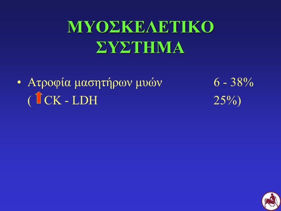 ΜΥΟΣΚΕΛΕΤΙΚΟ ΣΥΣΤΗΜΑ Ατροφία μασητήρων μυών6 - 38% ( CK - LDH25%)