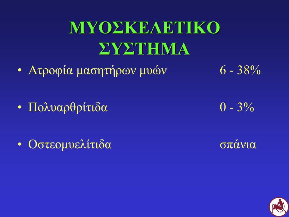 ΜΥΟΣΚΕΛΕΤΙΚΟ ΣΥΣΤΗΜΑ Ατροφία μασητήρων μυών6 - 38% Πολυαρθρίτιδα0 - 3% Οστεομυελίτιδασπάνια