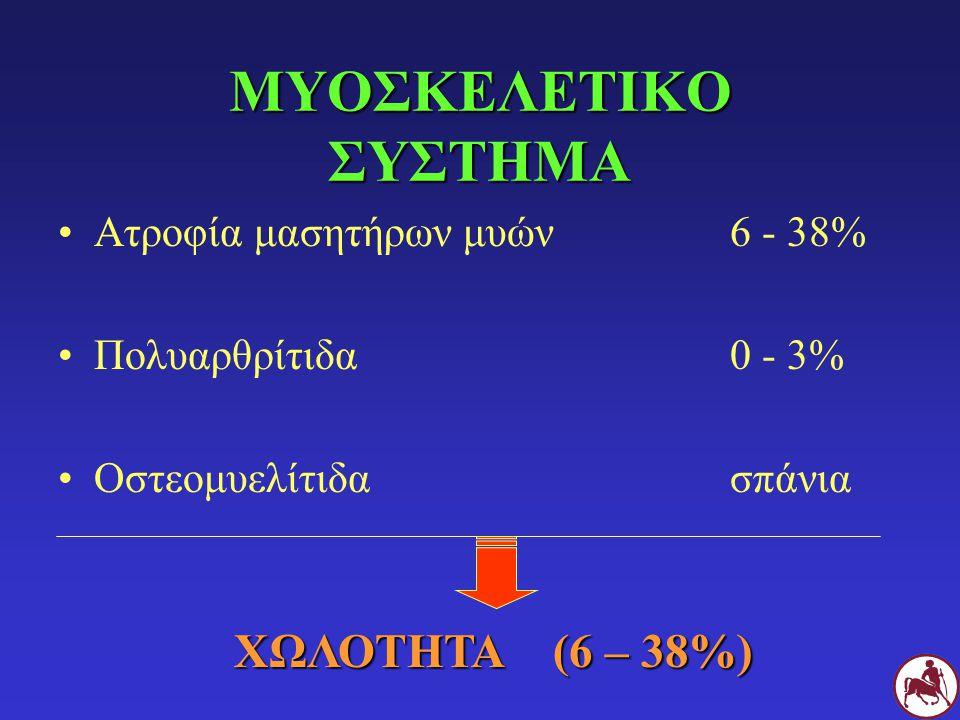 ΜΥΟΣΚΕΛΕΤΙΚΟ ΣΥΣΤΗΜΑ Ατροφία μασητήρων μυών6 - 38% Πολυαρθρίτιδα0 - 3% Οστεομυελίτιδασπάνια ΧΩΛΟΤΗΤΑ (6 – 38%)