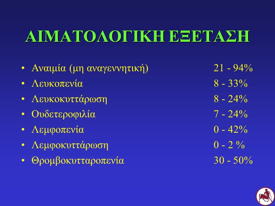 ΑΙΜΑΤΟΛΟΓΙΚΗ ΕΞΕΤΑΣΗ Αναιμία (μη αναγεννητική)21 - 94% Λευκοπενία8 - 33% Λευκοκυττάρωση8 - 24% Ουδετεροφιλία7 - 24% Λεμφοπενία0 - 42% Λεμφοκυττάρωση0