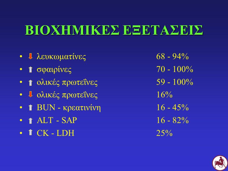 ΒΙΟΧΗΜΙΚΕΣ ΕΞΕΤΑΣΕΙΣ λευκωματίνες68 - 94% σφαιρίνες70 - 100% ολικές πρωτεΐνες59 - 100% ολικές πρωτεΐνες16% BUN - κρεατινίνη16 - 45% ALT - SAP16 - 82%