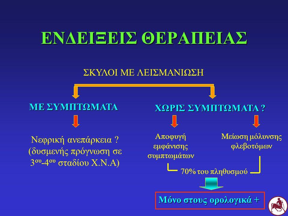 ΕΝΔΕΙΞΕΙΣ ΘΕΡΑΠΕΙΑΣ ΣΚΥΛΟΙ ΜΕ ΛΕΙΣΜΑΝΙΩΣΗ ΜΕ ΣΥΜΠΤΩΜΑΤΑ ΧΩΡΙΣ ΣΥΜΠΤΩΜΑΤΑ ? Νεφρική ανεπάρκεια ? (δυσμενής πρόγνωση σε 3 ου -4 ου σταδίου Χ.Ν.Α) Αποφυγ