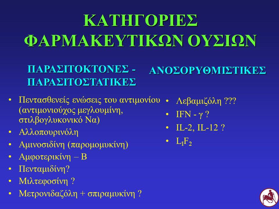 ΚΑΤΗΓΟΡΙΕΣ ΦΑΡΜΑΚΕΥΤΙΚΩΝ ΟΥΣΙΩΝ Πεντασθενείς ενώσεις του αντιμονίου (αντιμονιούχος μεγλουμίνη, στιλβογλυκονικό Να) Αλλοπουρινόλη Αμινοσιδίνη (παρομομυ