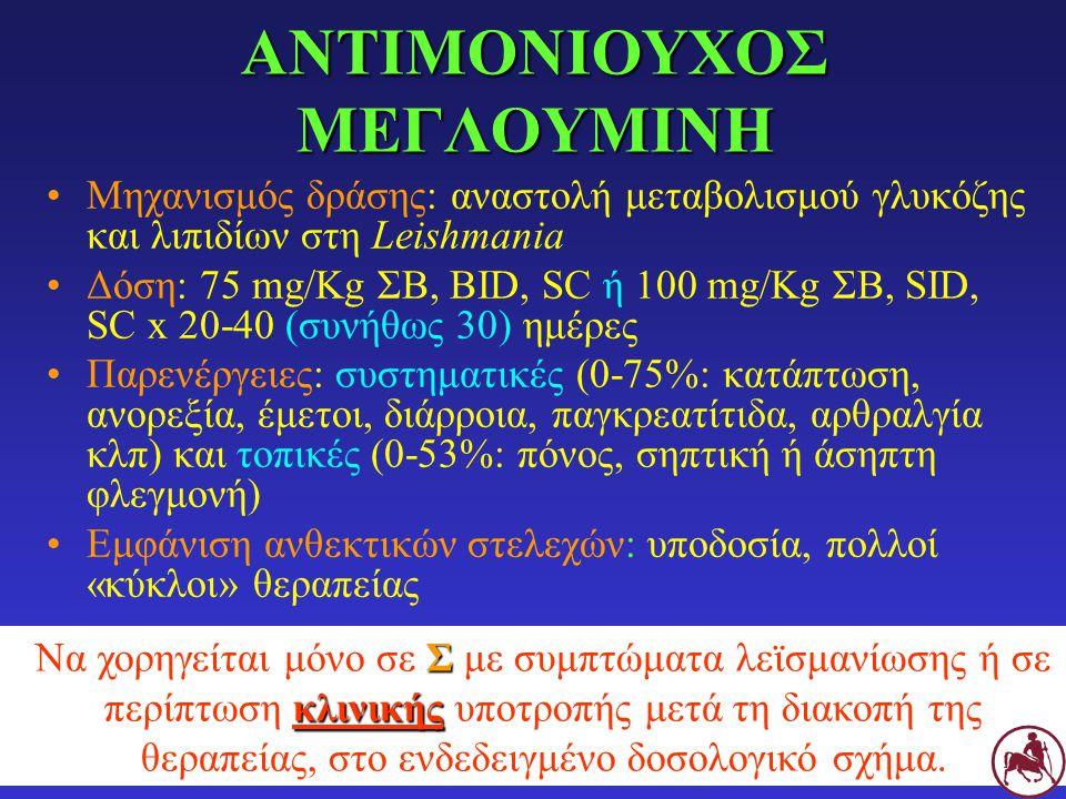 ΑΝΤΙΜΟΝΙΟΥΧΟΣ ΜΕΓΛΟΥΜΙΝΗ Μηχανισμός δράσης: αναστολή μεταβολισμού γλυκόζης και λιπιδίων στη Leishmania Δόση: 75 mg/Kg ΣΒ, BID, SC ή 100 mg/Kg ΣΒ, SID,