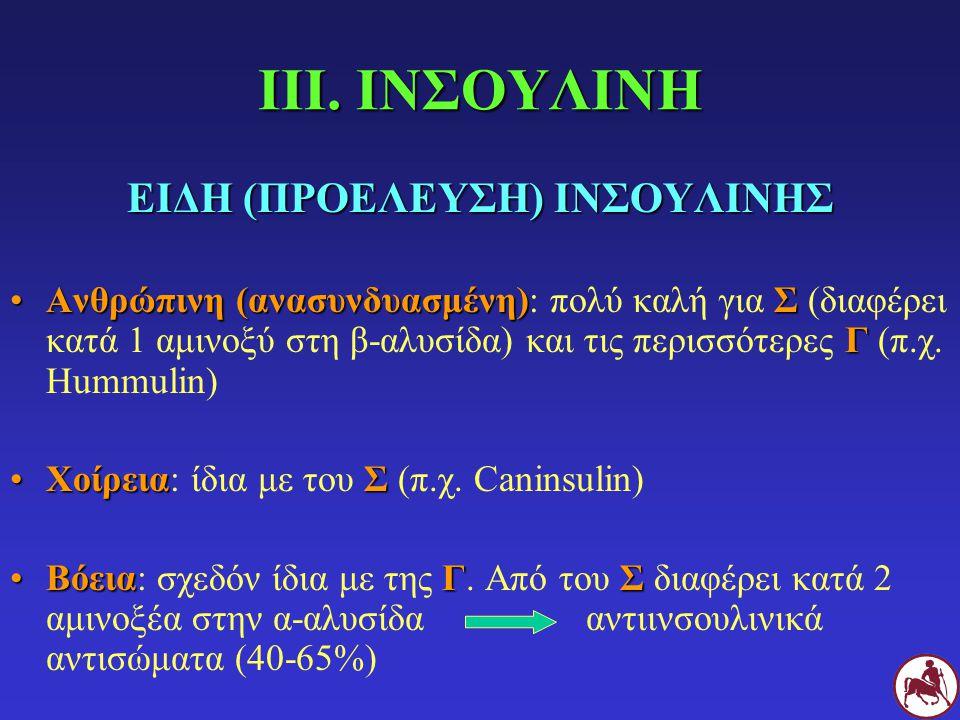 ΙΙΙ. ΙΝΣΟΥΛΙΝΗ ΕΙΔΗ (ΠΡΟΕΛΕΥΣΗ) ΙΝΣΟΥΛΙΝΗΣ Ανθρώπινη (ανασυνδυασμένη)Σ ΓΑνθρώπινη (ανασυνδυασμένη): πολύ καλή για Σ (διαφέρει κατά 1 αμινοξύ στη β-αλυ