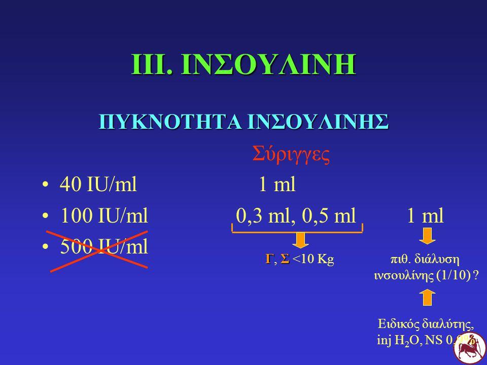 ΙΙΙ. ΙΝΣΟΥΛΙΝΗ ΠΥΚΝΟΤΗΤΑ ΙΝΣΟΥΛΙΝΗΣ Σύριγγες 40 IU/ml 1 ml 100 IU/ml 0,3 ml, 0,5 ml 1 ml 500 IU/ml ΓΣ Γ, Σ <10 Kgπιθ. διάλυση ινσουλίνης (1/10) ? Ειδι