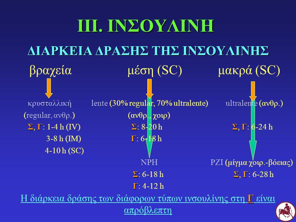 ΙΙΙ. ΙΝΣΟΥΛΙΝΗ ΔΙΑΡΚΕΙΑ ΔΡΑΣΗΣ ΤΗΣ ΙΝΣΟΥΛΙΝΗΣ βραχεία μέση (SC) μακρά (SC) κρυσταλλική lente (30% regular, 70% ultralente) ultralente (ανθρ.) (regular