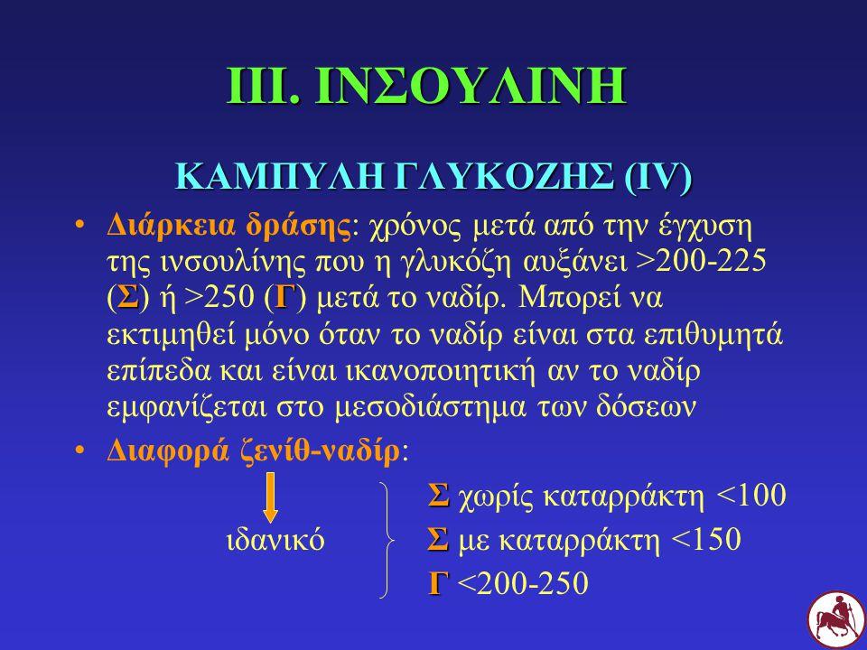 ΙΙΙ. ΙΝΣΟΥΛΙΝΗ ΚΑΜΠΥΛΗ ΓΛΥΚΟΖΗΣ (ΙV) ΣΓΔιάρκεια δράσης: χρόνος μετά από την έγχυση της ινσουλίνης που η γλυκόζη αυξάνει >200-225 (Σ) ή >250 (Γ) μετά τ