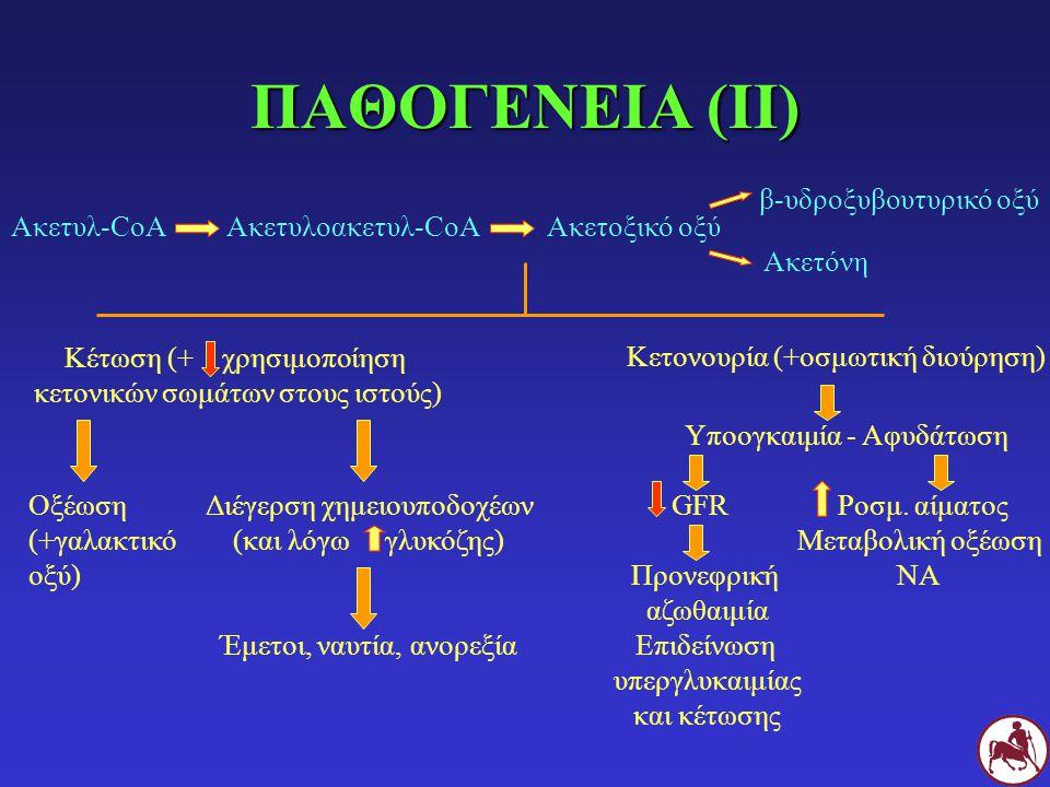 ΠΑΘΟΓΕΝΕΙΑ (ΙΙ) Ακετυλ-CοΑ Ακετυλοακετυλ-CοΑ Ακετοξικό οξύ Ακετόνη β-υδροξυβουτυρικό οξύ Κέτωση (+ χρησιμοποίηση κετονικών σωμάτων στους ιστούς) Οξέωσ