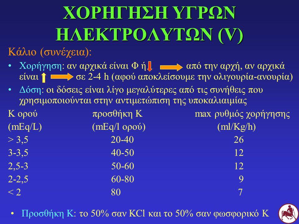 ΧΟΡΗΓΗΣΗ ΥΓΡΩΝ ΗΛΕΚΤΡΟΛΥΤΩΝ (V) Κάλιο (συνέχεια): Χορήγηση: αν αρχικά είναι Φ ή από την αρχή, αν αρχικά είναι σε 2-4 h (αφού αποκλείσουμε την ολιγουρί