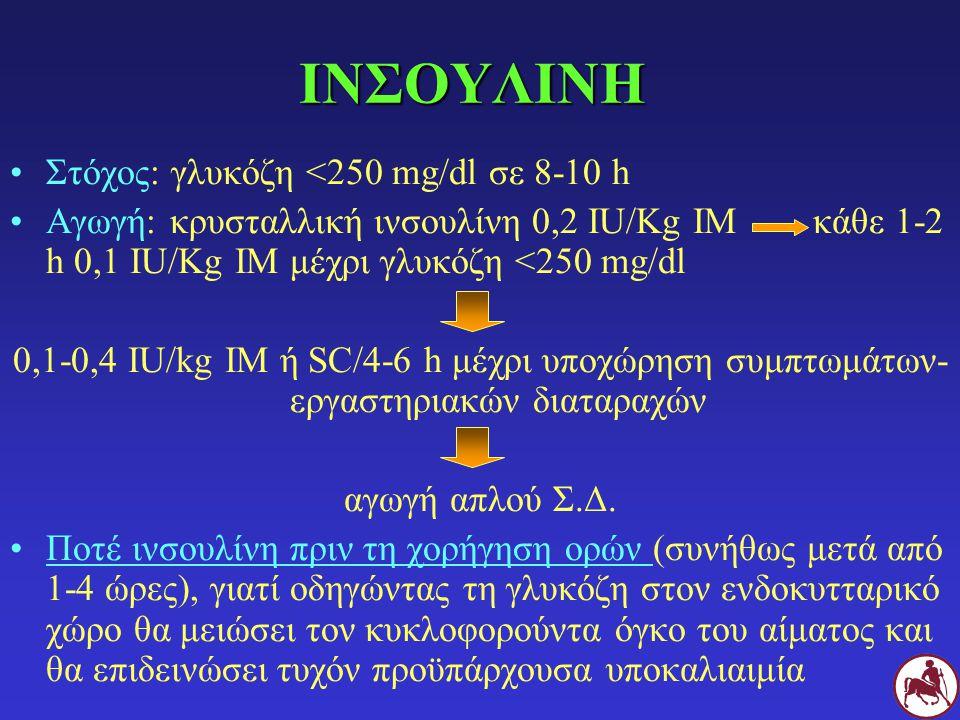 ΙΝΣΟΥΛΙΝΗ Στόχος: γλυκόζη <250 mg/dl σε 8-10 h Αγωγή: κρυσταλλική ινσουλίνη 0,2 IU/Kg IM κάθε 1-2 h 0,1 IU/Kg IM μέχρι γλυκόζη <250 mg/dl 0,1-0,4 IU/k
