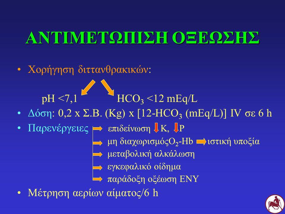 ΑΝΤΙΜΕΤΩΠΙΣΗ ΟΞΕΩΣΗΣ Χορήγηση διττανθρακικών: pH <7,1 HCO 3 <12 mEq/L Δόση: 0,2 x Σ.Β. (Kg) x [12-HCO 3 (mEq/L)] IV σε 6 h Παρενέργειες επιδείνωση Κ,