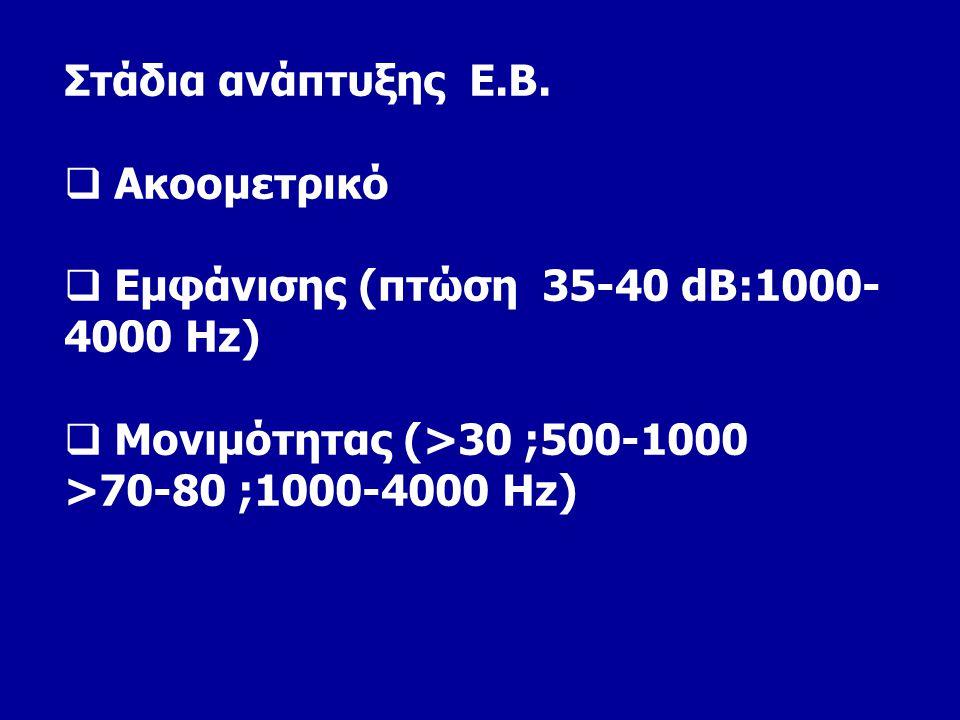 Στάδια ανάπτυξης Ε.Β.  Ακοομετρικό  Εμφάνισης (πτώση 35-40 dB:1000- 4000 Hz)  Μονιμότητας (>30 ;500-1000 >70-80 ;1000-4000 Hz)