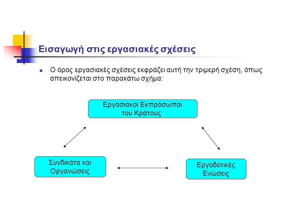 Εισαγωγή στις εργασιακές σχέσεις Ο όρος εργασιακές σχέσεις εκφράζει αυτή την τριμερή σχέση, όπως απεικονίζεται στο παρακάτω σχήμα: Εργασιακοί Εκπρόσωπ