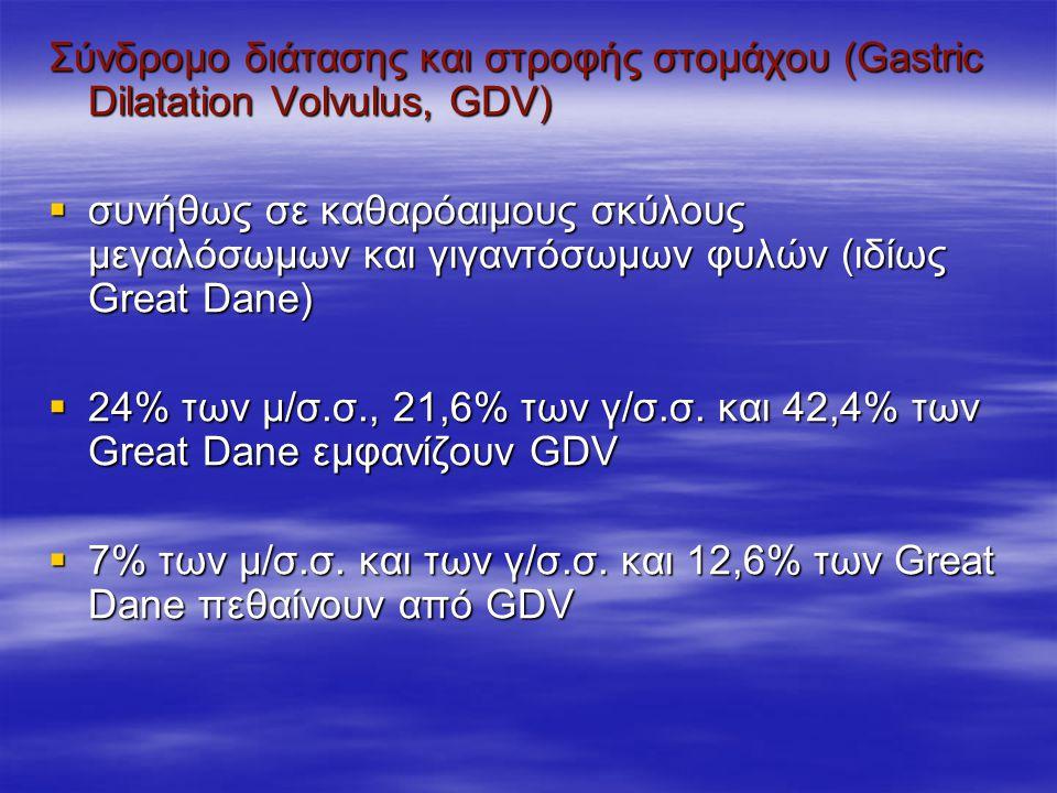 Σύνδρομο διάτασης και στροφής στομάχου (Gastric Dilatation Volvulus, GDV)  συνήθως σε καθαρόαιμους σκύλους μεγαλόσωμων και γιγαντόσωμων φυλών (ιδίως Great Dane)  24% των μ/σ.σ., 21,6% των γ/σ.σ.
