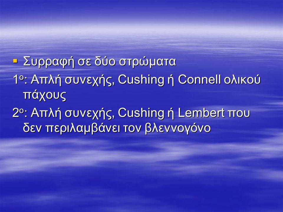  Συρραφή σε δύο στρώματα 1 ο : Απλή συνεχής, Cushing ή Connell ολικού πάχους 2 ο : Απλή συνεχής, Cushing ή Lembert που δεν περιλαμβάνει τον βλεννογόνο