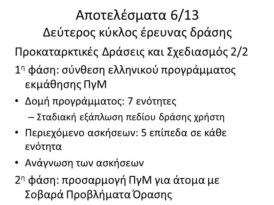Αποτελέσματα 6/13 Δεύτερος κύκλος έρευνας δράσης Προκαταρκτικές Δράσεις και Σχεδιασμός 2/2 1 η φάση: σύνθεση ελληνικού προγράμματος εκμάθησης ΠγΜ Δομή