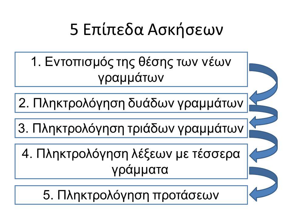 5 Επίπεδα Ασκήσεων 1. Εντοπισμός της θέσης των νέων γραμμάτων 2. Πληκτρολόγηση δυάδων γραμμάτων 3. Πληκτρολόγηση τριάδων γραμμάτων 4. Πληκτρολόγηση λέ