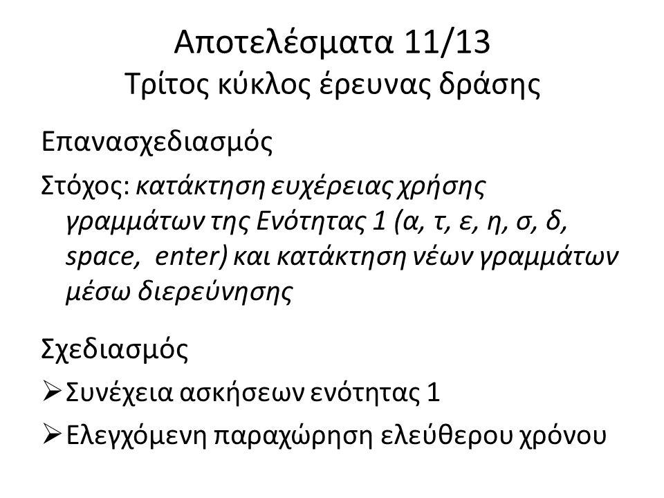 Αποτελέσματα 11/13 Τρίτος κύκλος έρευνας δράσης Επανασχεδιασμός Στόχος: κατάκτηση ευχέρειας χρήσης γραμμάτων της Ενότητας 1 (α, τ, ε, η, σ, δ, space,