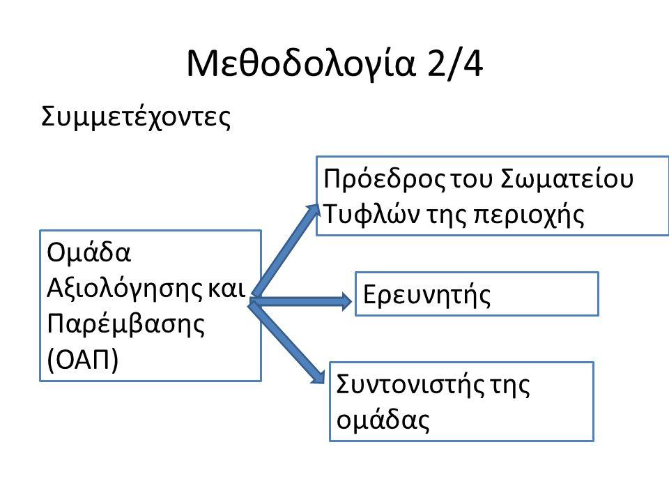 Μεθοδολογία 2/4 Συμμετέχοντες Ομάδα Αξιολόγησης και Παρέμβασης (ΟΑΠ) Ερευνητής Συντονιστής της ομάδας Πρόεδρος του Σωματείου Τυφλών της περιοχής