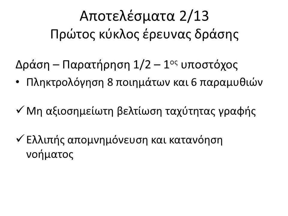 Αποτελέσματα 2/13 Πρώτος κύκλος έρευνας δράσης Δράση – Παρατήρηση 1/2 – 1 ος υποστόχος Πληκτρολόγηση 8 ποιημάτων και 6 παραμυθιών Μη αξιοσημείωτη βελτ