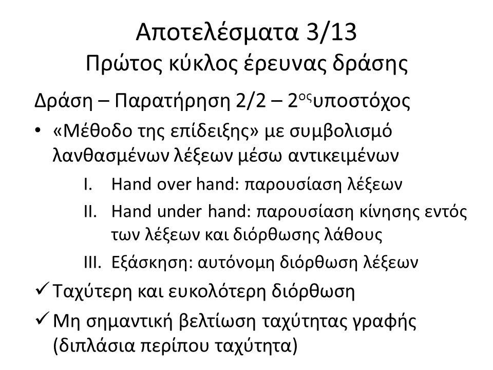 Αποτελέσματα 3/13 Πρώτος κύκλος έρευνας δράσης Δράση – Παρατήρηση 2/2 – 2 ος υποστόχος «Μέθοδο της επίδειξης» με συμβολισμό λανθασμένων λέξεων μέσω αν