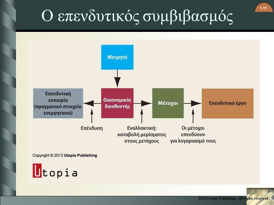 1-11 Ο επενδυτικός συμβιβασμός 2013 Utopia Publishing, All rights reserved