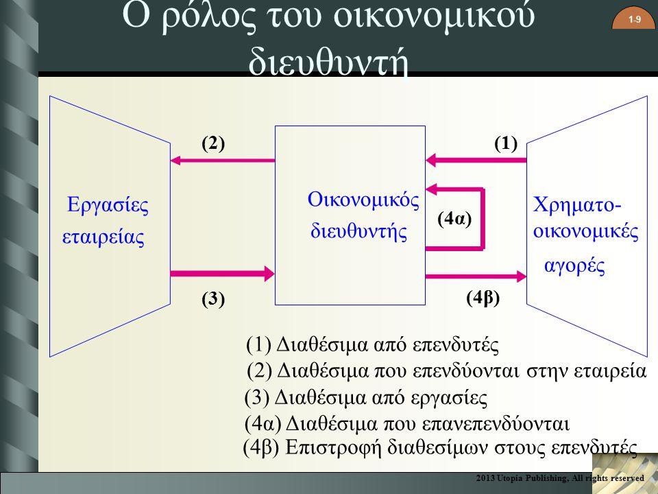 1-9 Ο ρόλος του οικονομικού διευθυντή Οικονομικός διευθυντής Εργασίες εταιρείας Χρηματο- οικονομικές αγορές (1) Διαθέσιμα από επενδυτές (1) (2) Διαθέσιμα που επενδύονται στην εταιρεία (2) (3) Διαθέσιμα από εργασίες (3) (4α) Διαθέσιμα που επανεπενδύονται (4α) (4β) Επιστροφή διαθεσίμων στους επενδυτές (4β) 2013 Utopia Publishing, All rights reserved