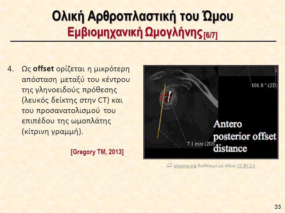 Ολική Αρθροπλαστική του Ώμου Εμβιομηχανική Ωμογλήνης [6/7] 4.Ως offset ορίζεται η μικρότερη απόσταση μεταξύ του κέντρου της γληνοειδούς πρόθεσης (λευκός δείκτης στην CT) και του προσανατολισμού του επιπέδου της ωμοπλάτης (κίτρινη γραμμή).