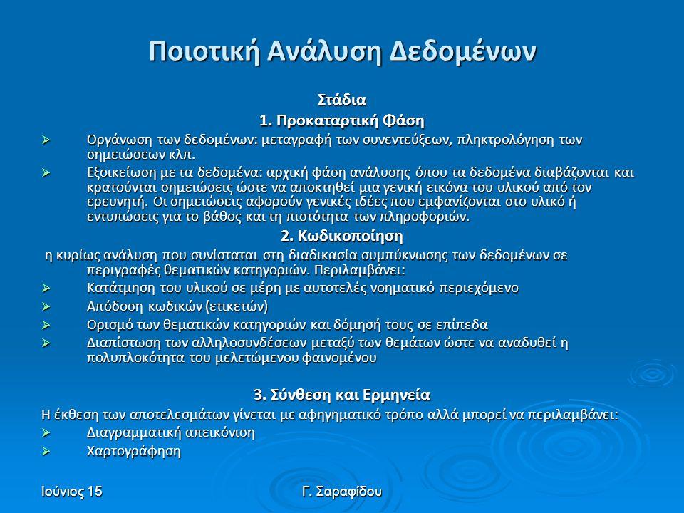 Ιούνιος 15Γ.Σαραφίδου Ποιοτική Ανάλυση Δεδομένων Στάδια 1.