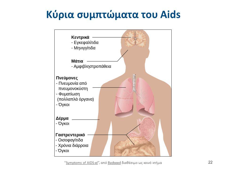 Κύρια συμπτώματα του Aids 22 Symptoms of AIDS-el , από Badseed διαθέσιμο ως κοινό κτήμαSymptoms of AIDS-elBadseed