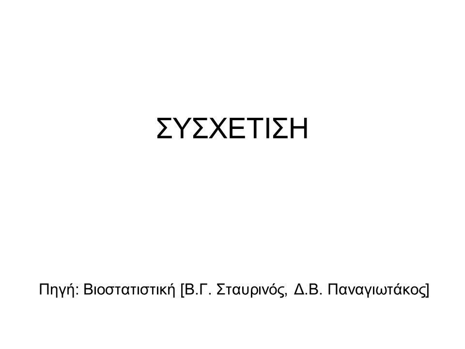 Ο Συντελεστής ρ XY στους πληθυσμούς Έλεγχοι Υποθέσεων Ο συντελεστής συσχέτισης των Χ και Υ στους πληθυσμούς ορίζεται με τον παραπάνω τύπο, όπου x i * y i * είναι οι τυποποιημένες τιμές των X i Y i και Ν το μέγεθος του πληθυσμού όλων των δυνατών ζευγών (X i,Y i )